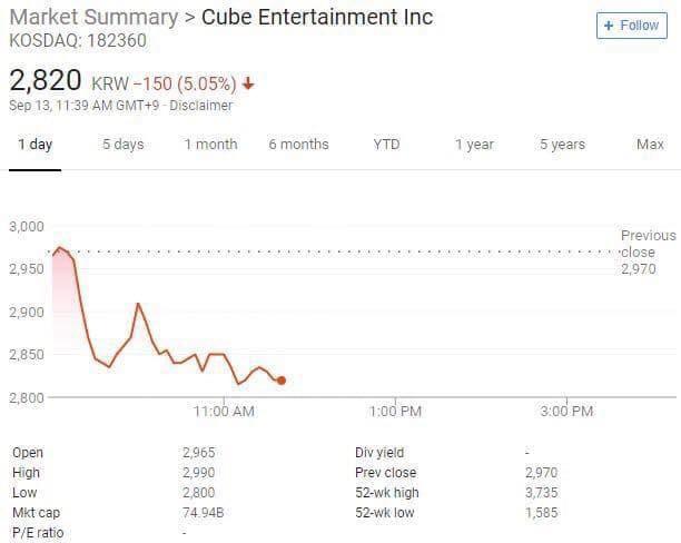 Dân mạng trông đợi cái kết của CUBE khi đuổi HuynA - người gánh team cả công ty