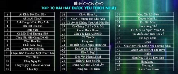 Giải Làn sóng xanh 2018: Hit ADODDA đầu tiên của Hương Giang có thể sẽ lọt top 10 bài hát của năm