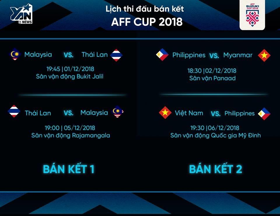 Đội hình mới nhất của đội tuyển Việt Nam: Văn Đức thay chỗ của Công Phượng, Quang Hải được tung hoành ở vị trí ưa thích
