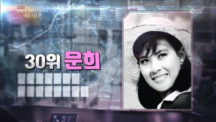 Top 30 sao Hàn có Vẻ Đẹp Thế Kỷ: Yoona thất thế trước Suzy, hạng 1 là mỹ nhân tường thành