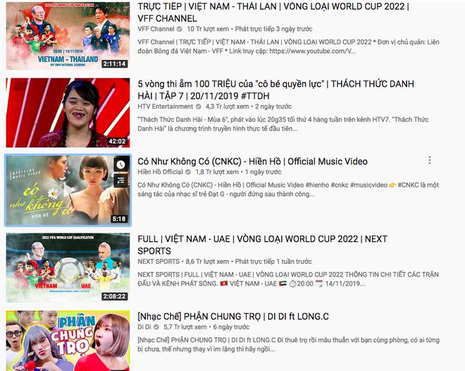 Top trending Youtube tuần qua: Vị trí thứ 3 gọi tên Hiền Hồ, Min chiếm sóng top 7 dù kết hợp với Đen Vâu và JustaTee