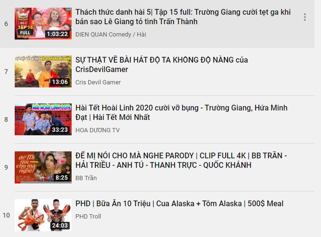 Top 10 MV thịnh hành nhất Youtube 2019: Bộ đôi Jack và K-ICM vượt mặt Sơn Tùng, Hương Ly lọt top nhưng không phải mảng âm nhạc