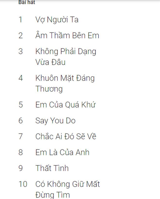 Đỉnh như Sơn Tùng M-TP: Là ca sĩ Vpop duy nhất lọt top Google Trends 5 năm liên tiếp