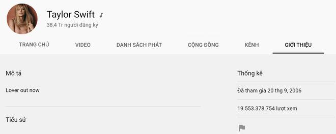 Sau 4 năm, kênh Youtube của BlackPink chạm mốc 4 tỷ view, số lượng subscriber đứng thứ 2 toàn cầu