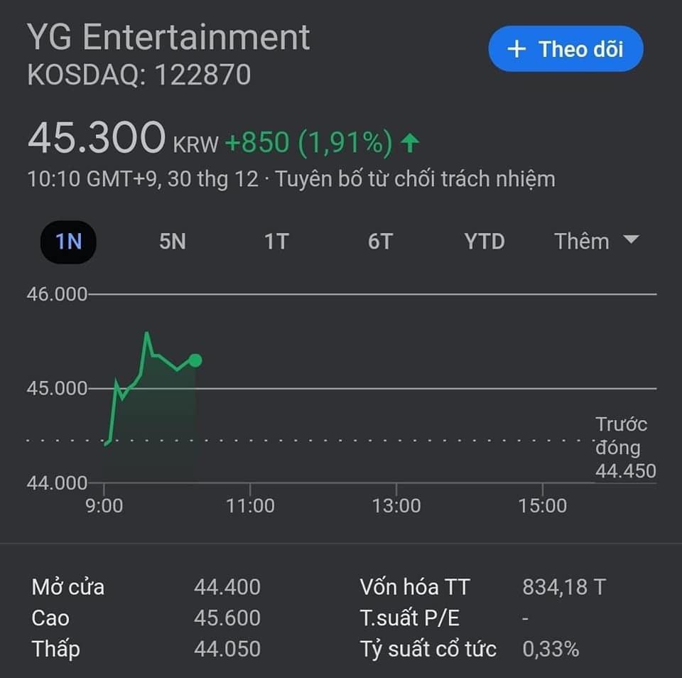 YG xác nhận cả Rosé và Lisa (BLACKPINK) đều đang chuẩn bị cho màn solo debut trong năm 2021