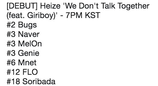 Trở lại với ca khúc do Suga (BTS) tham gia sản xuất, quái vật nhạc số Heize đã càn quét BXH với loạt thành tích đáng nể