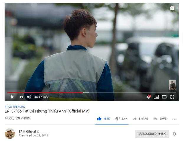 Trở lại với thế mạnh ballad, Erik đem về top 1 trending YouTube Việt Nam tiếp theo với Có Tất Cả Nhưng Thiếu Anh!