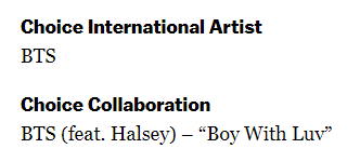 Teen Choice Awards 2019: BTS càn quét các hạng mục, BLACKPINK dành cúp với hit khủng tỷ view