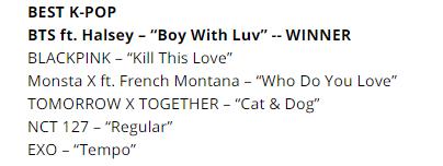 BTS đánh bại EXO, BLACKPINK chiến thắng giải MTV VMAs đầu tiên trong sự nghiệp hạng mục Best Kpop