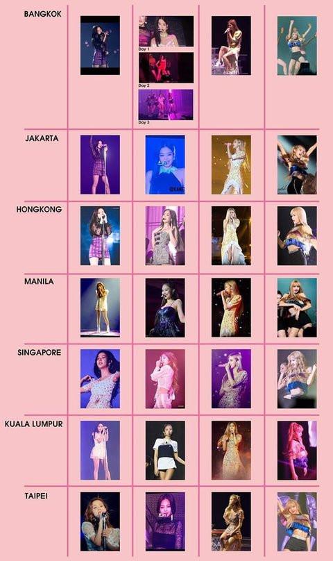 YG lại gây tranh cãi khi ưu ái cho Jennie mặc đồ nhiều hơn các thành viên khác trong concert của nhóm
