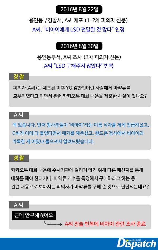 YG chưa hết phốt: Dispatch tung bằng chứng tố B.I (iKON) sử dụng chất cấm, nhận hàng ngay trước ký túc xá