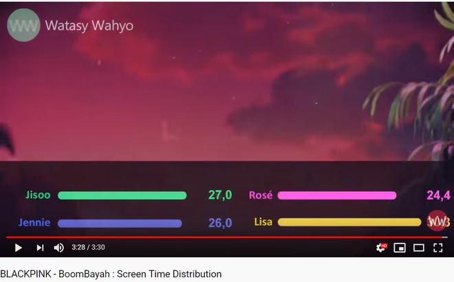 Có tiếng mà kém miếng như Rosé (BLACKPINK): Main vocal mà chẳng được hát mấy, so với Lisa và Jisoo còn thua thiệt hơn nhiều!