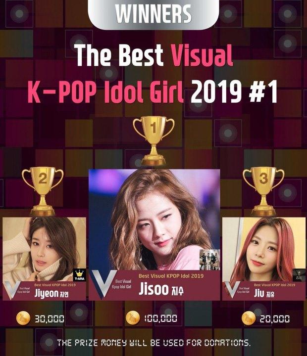 Jin (BTS) và Jisoo (BLACKPINK) được bình chọn là nam và nữ idol sở hữu visual đỉnh nhất Kpop