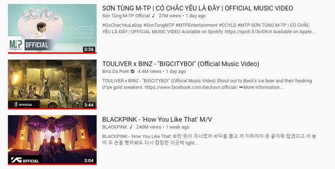 Bigcityboy của Binz vươn lên và hạ BLACKPINK xuống #3, Sơn Tùng M-TP dù gây tranh cãi vẫn tạo nên kỉ lục mới cho Vpop!
