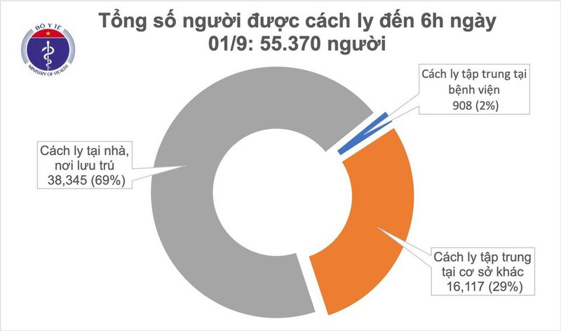 Sáng 1-9, Việt Nam đã 60 giờ liên tiếp không có ca mắc mới Covid-19 trong cộng đồng