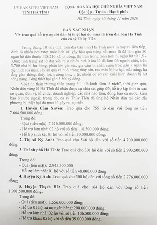 Chính quyền Hà Tĩnh xác nhận đã nhận hơn 40 tỷ đồng từ tiền Thuỷ Tiên quyên góp, so với sao kê liệu có trùng khớp?
