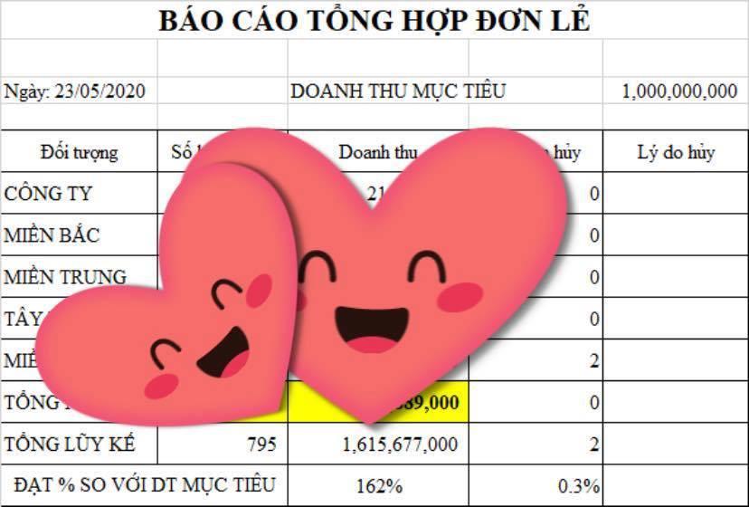 Ngọc Trinh hào hứng tiết lộ doanh thu 1,6 tỷ đồng/ngày khiến CDM phát ngất
